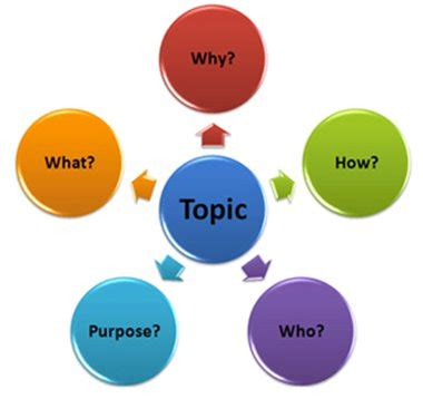 Interpretation of statutes research paper